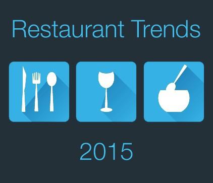 Top 10 Restaurant Trends for 2015