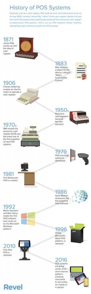 History Of POS