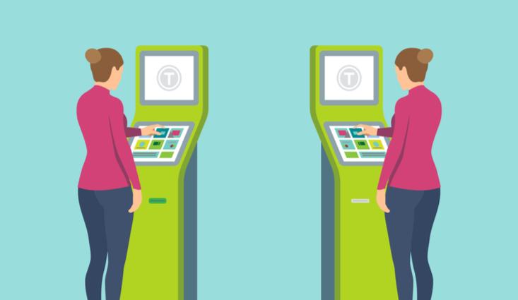 Self-Service Technology: A Closer Look